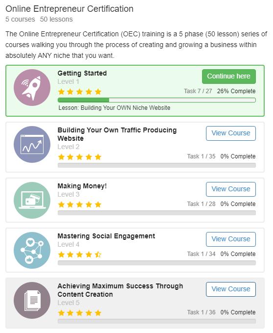 Online Entrepreneurship Certification Course