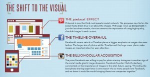 Infographic - The Shift To The Visual