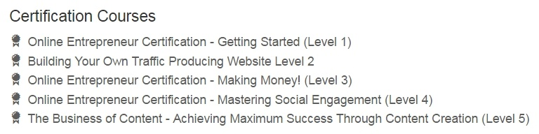 Online Courses Offered by Wealthy Affiliate