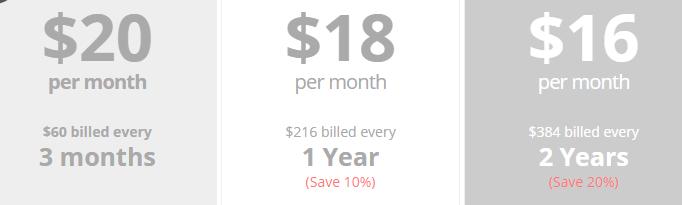 SnapPages Dev Pricing Plan