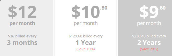 SnapPages Pro Pricing Plans