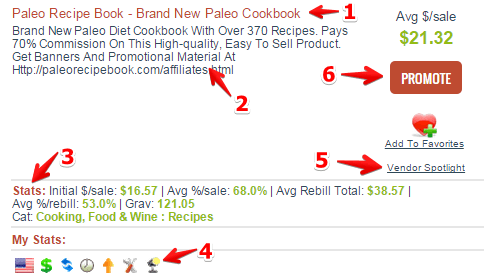 An Example of Vendor Details on Clickbank