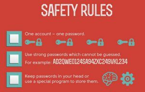 Safety Rules for Creating A Strong Password