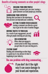 Infographic - Benefits of Leaving Comments on Other People's Blog