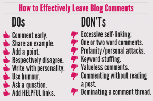 Infographic - How to Effectively Leave Blog Comments
