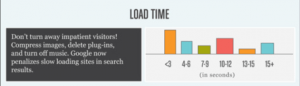 Infographic - Faster Loading Time for Better User Experience