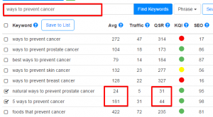 Keyword Research - Ways to Prevent Cancer
