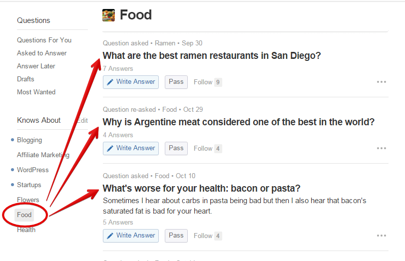 Trending Questions in the Food Niche