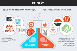 Infographic - Strive for Boldness in Your Logo