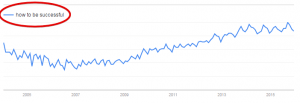 How to Be Successful by Google Trend