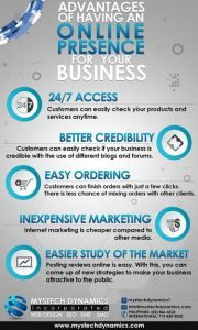 Infographic - Advantages of Online Presence for Your Business