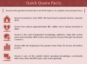 Infographic - Quick Quora Facts