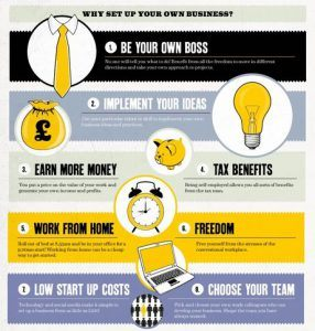 Infographic - Why Set Up Your Own Business