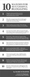 Infographic -10-Maxims-for-successful-blogging