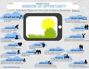 Infographic - Finding Your Window of Opportunity for Business