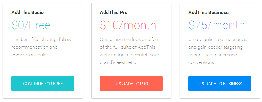 AddThis Review - Pricing Plan