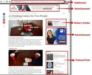 Article Format on HubPages