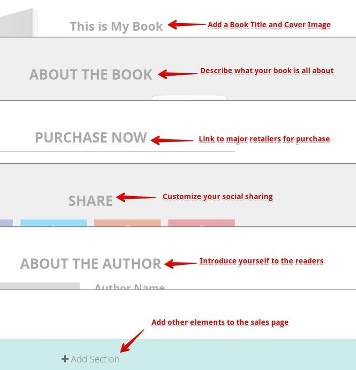 Editing Sections Within Your Sales Page