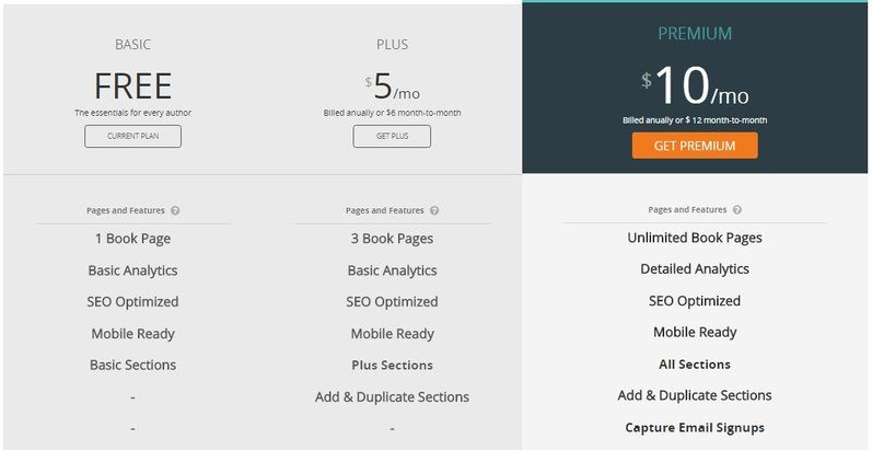Booklaunch Pricing Plan