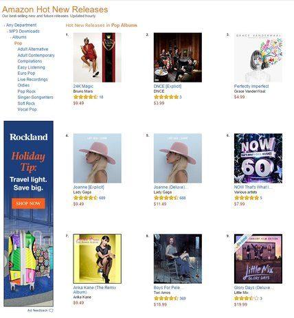 Amazon Music Marketplace