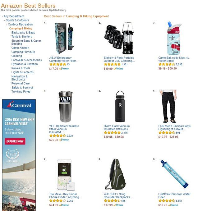 Amazon Best Sellers for Camping Gears