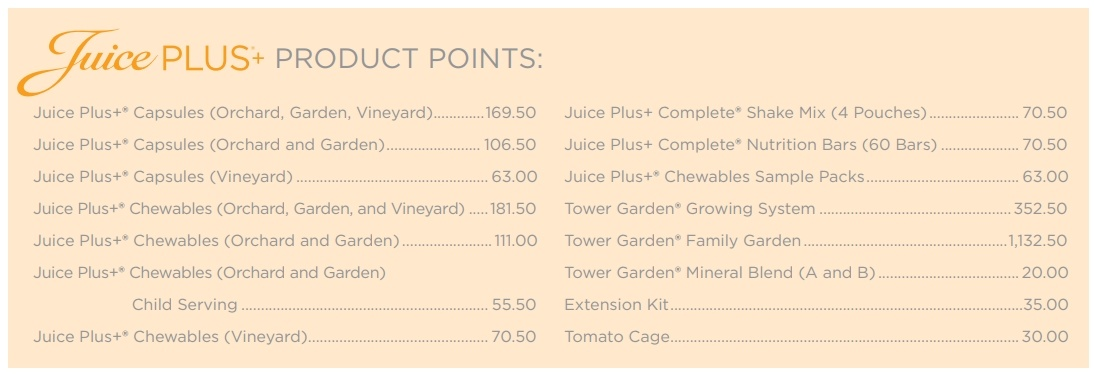 Juice Plus Product Points