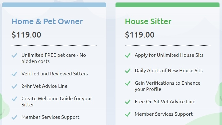 Trusted HouseSitters Pricing Plan