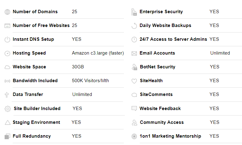 Wealthy Affiliate Hosting Features