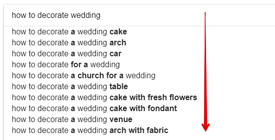 Keywords Suggestions for Wedding Decor