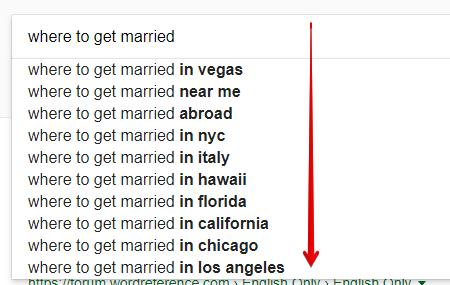 Keywords Suggestions for Wedding Venues