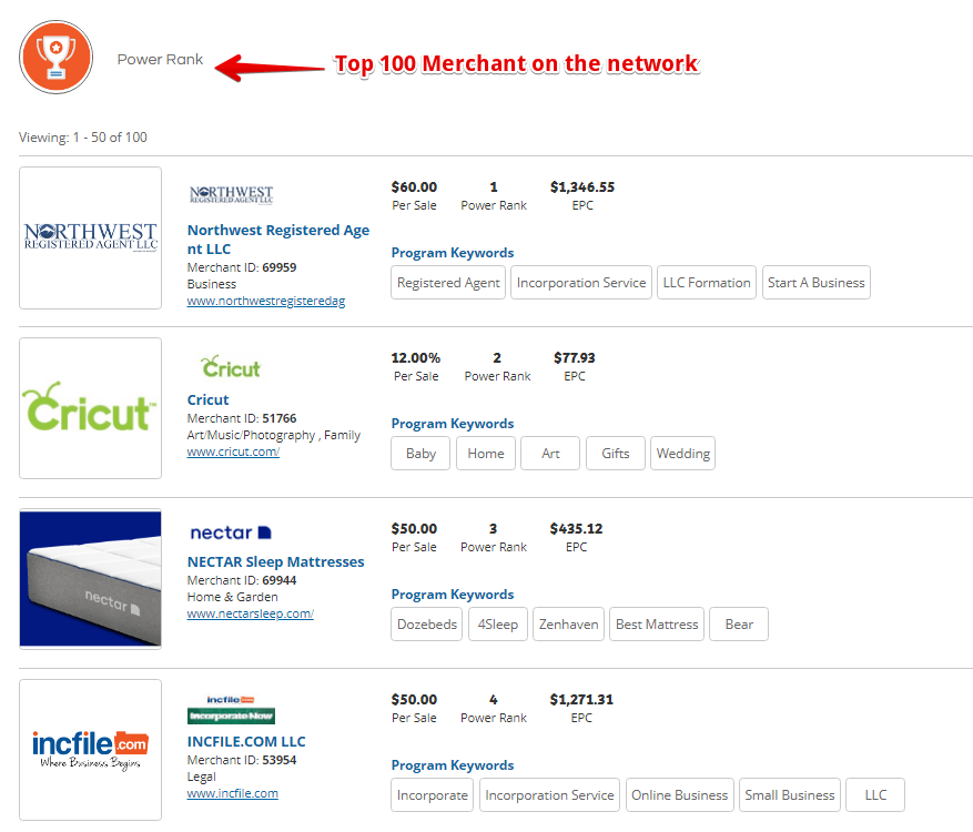 Top 100 Merchant on ShareASale