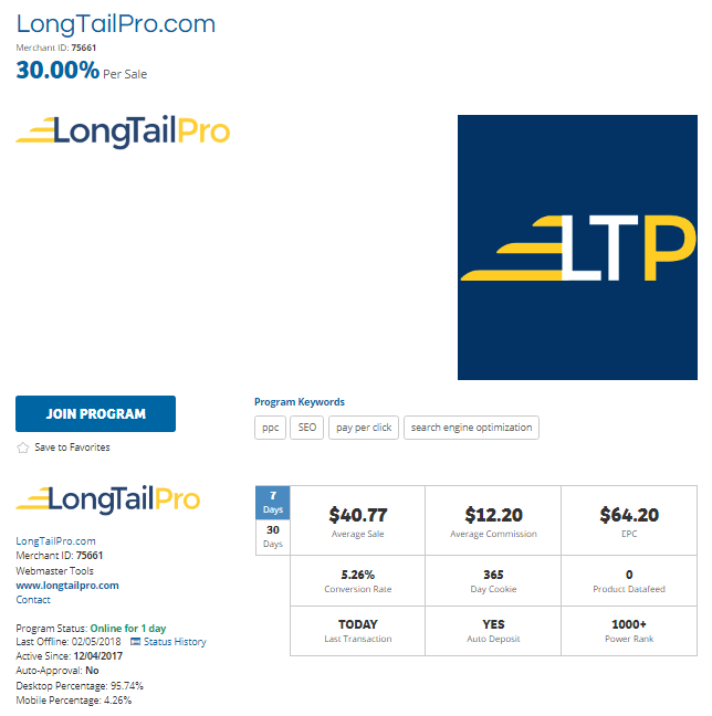 Long Tail Pro Merchant Detail on ShareASale