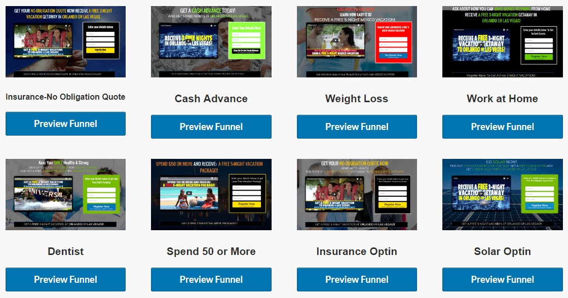 Wordpress Funnels at Advertising Boost