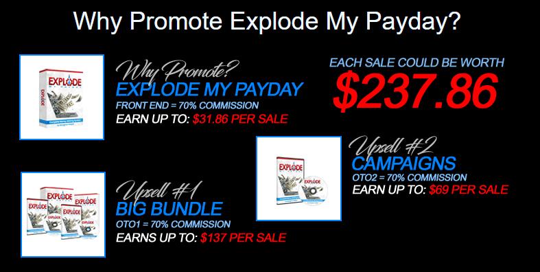 Explode My PayDay Upsells