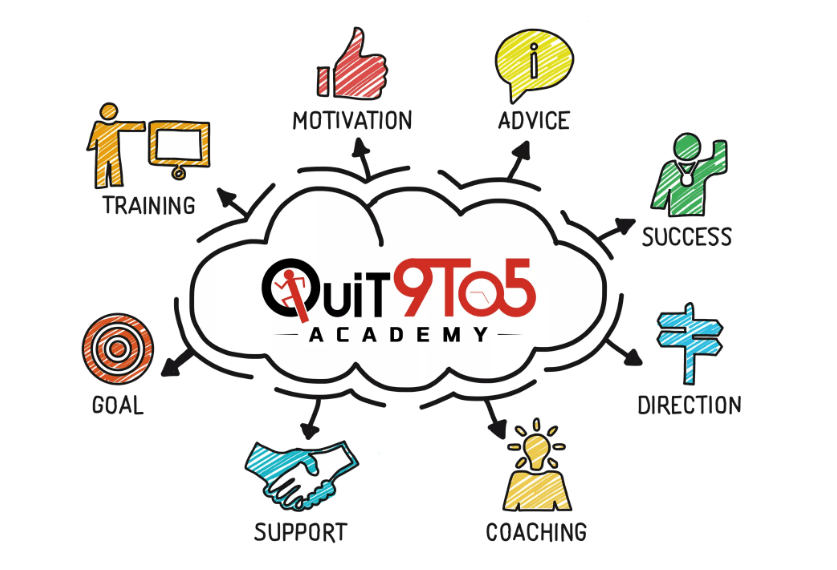 Quit 9 to 5 Academy Features