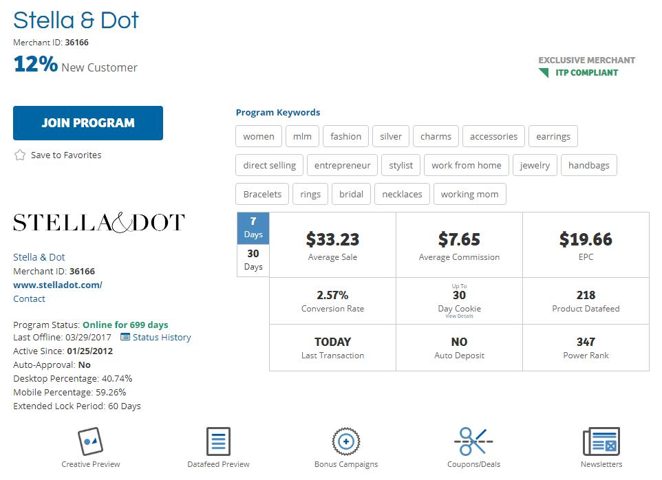 Stella and Dot Merchant Details