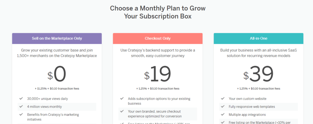 Cratejoy Monthly Business Plan