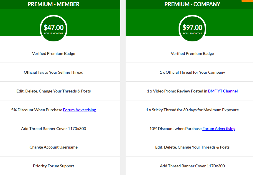 Premium Membership for Beer Money Forum