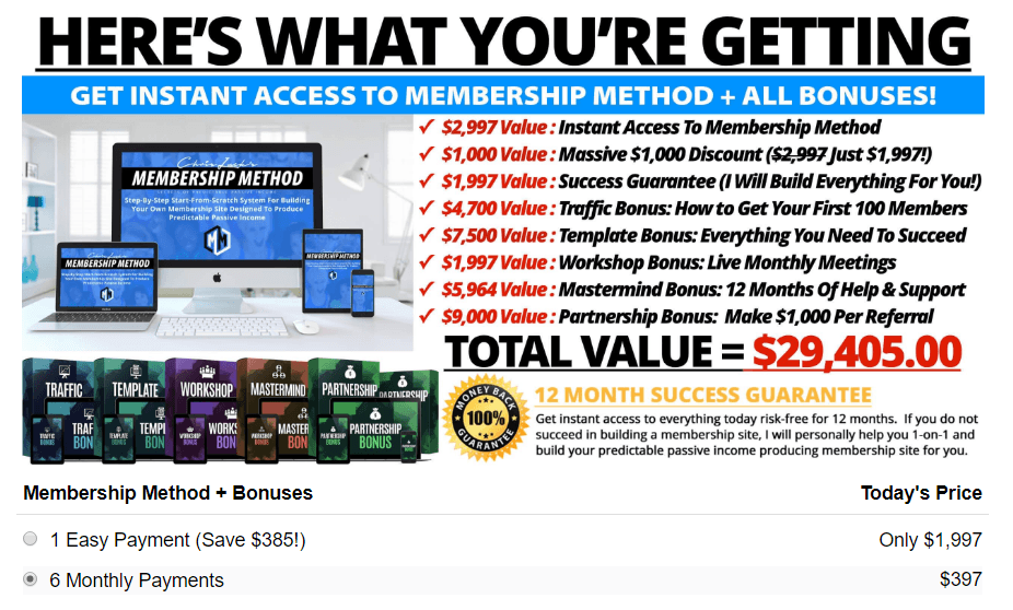 Price List Membership Sites
