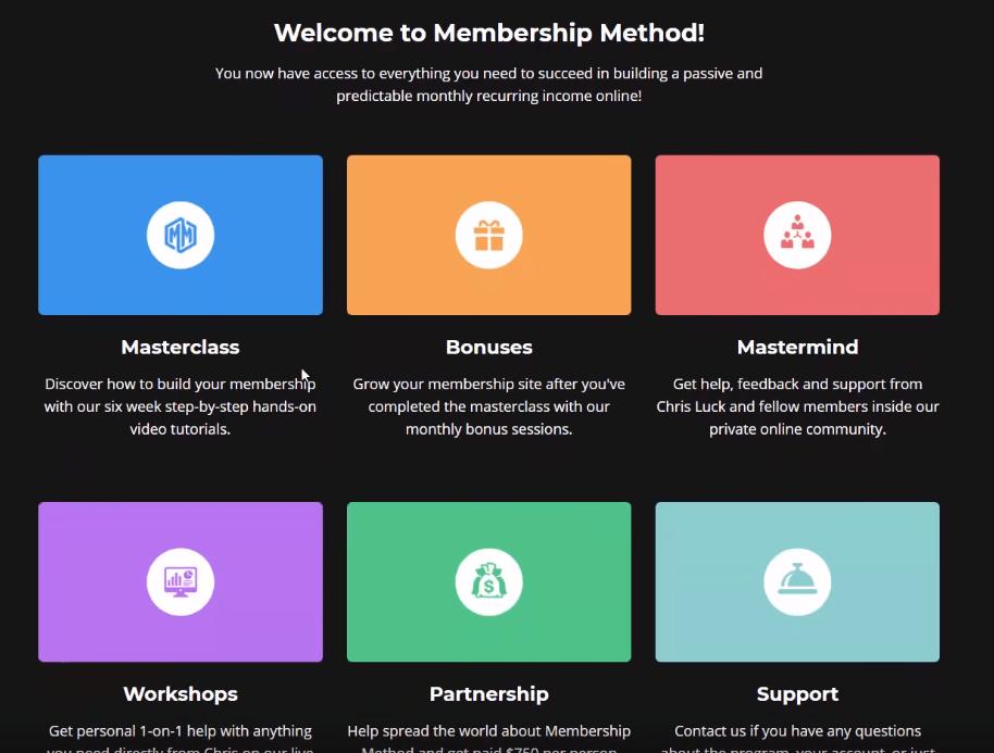 The Membership Method Dashboard