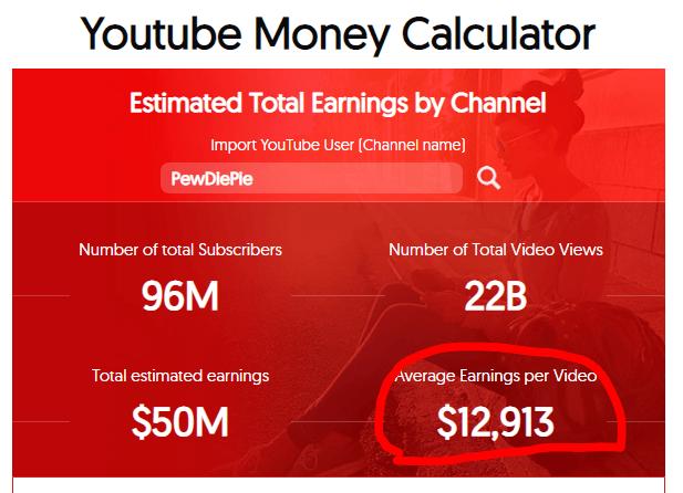 YouTube Earnings for PewDiePie