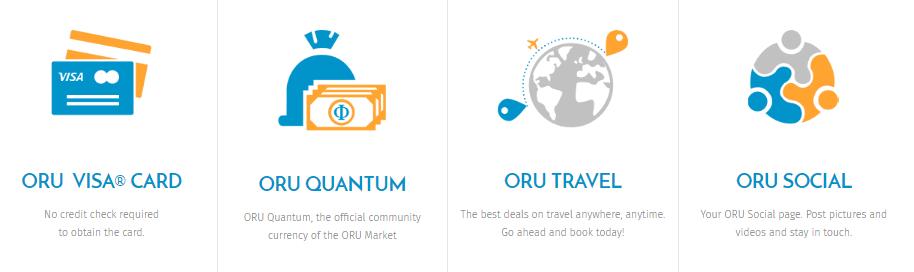 Oru Marketplace Features