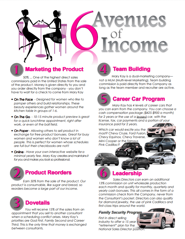 6 Avenues of Income as a Mary Kay Consultant