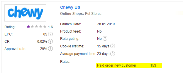 Chewy Affiliate Offers on Admitad