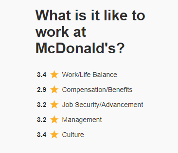 Job Satisfaction Ratings at McDonalds