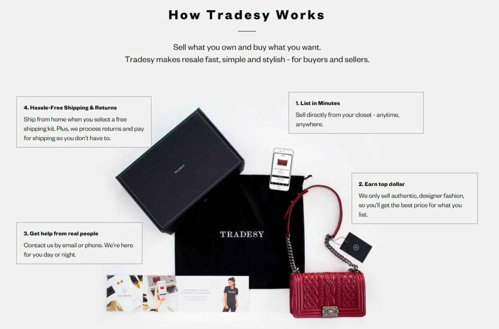 How Tradesy Works