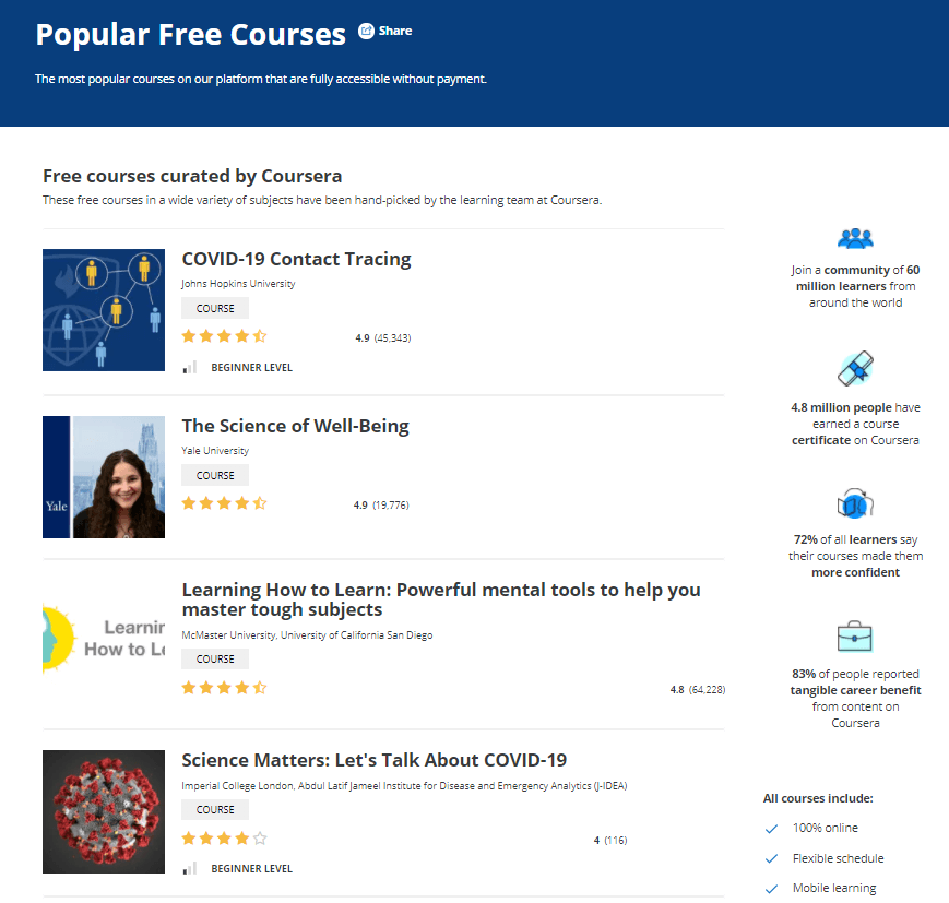 Popular Free Courses on Coursera