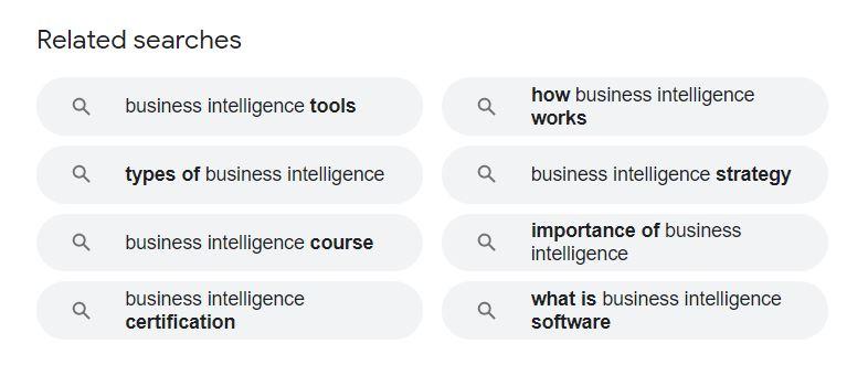 Keywords for Business Intelligence 2