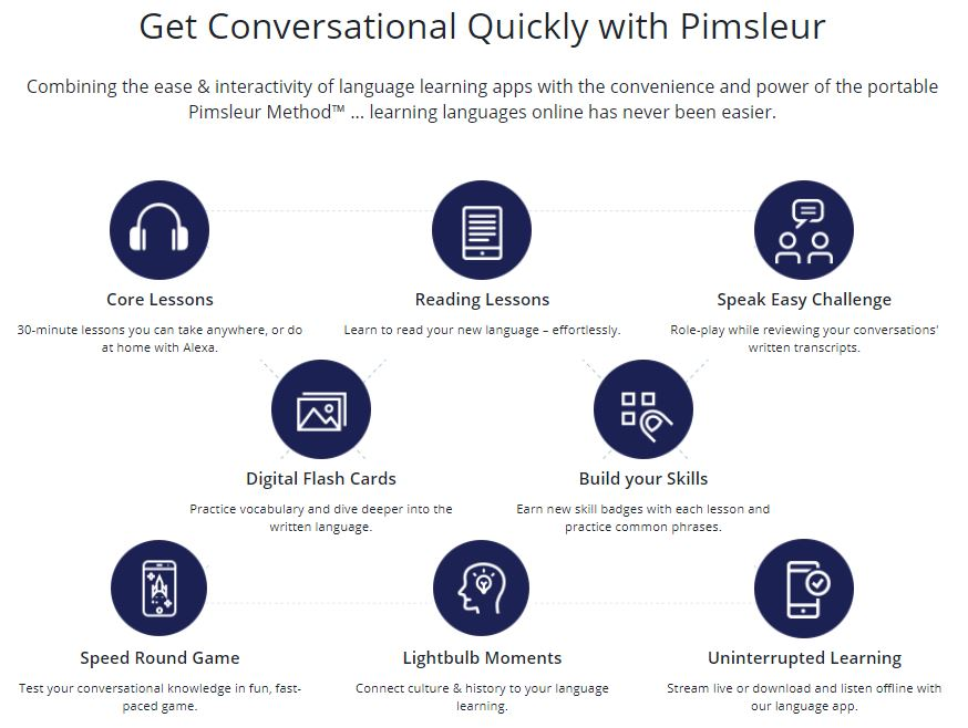 Pimsleur Method Features